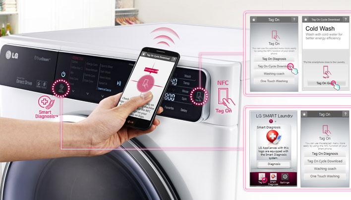 masina de spalat rufe LG 2015 cu NFC